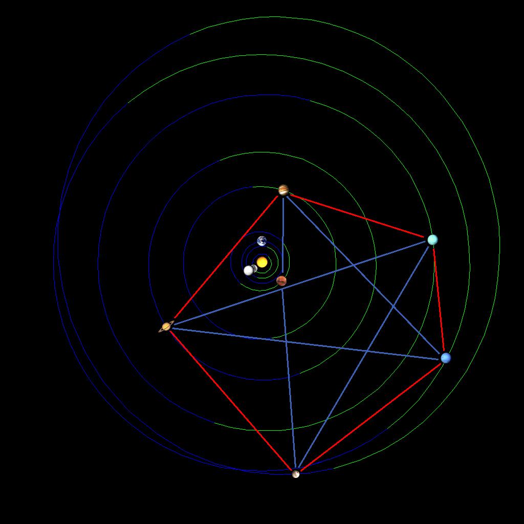 Dec 21 2012 Asteroid Da14 Vehicle Electrical Center 1gif 15683 Bytes